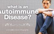 Lupus Autoimmune Disease