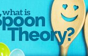 lupus spoon theory infographic